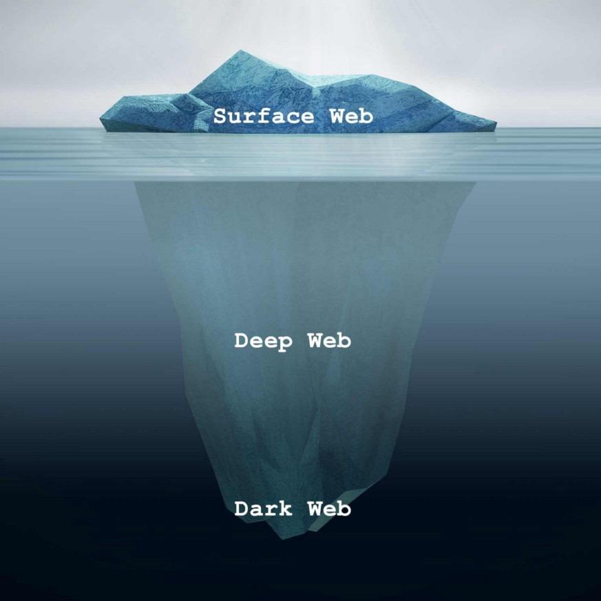 Deep Web vs Dark Web & Darknet   how to use