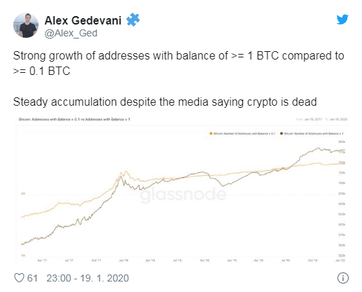 784 147 BTC addresses hold at least one coin