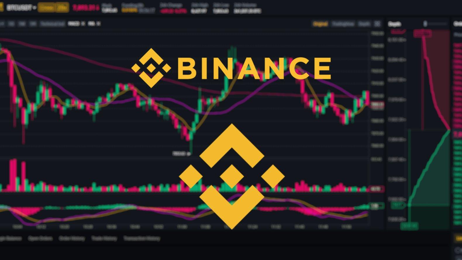 How to Trade on Binance (2021)