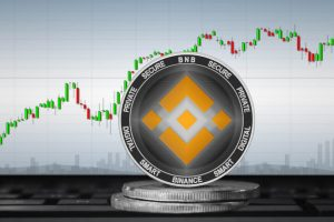 30.07.21 Technical analysis of BNB / USD - Binance Coin in the grip of two levels