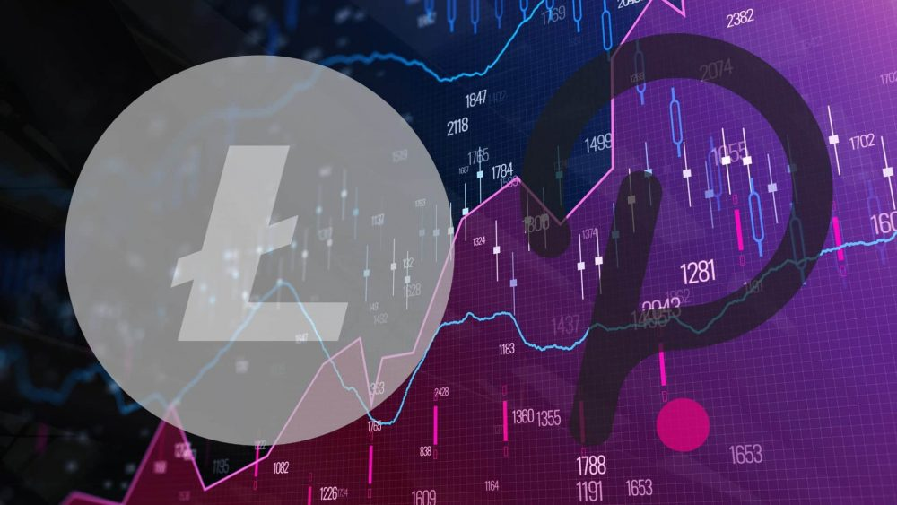 DOT and LTC analysis – stable growth continues.  Where are the nearest targets?