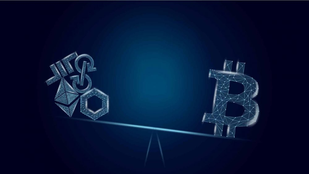 BTC analysis – dominance increases slightly, altcoins are still declining
